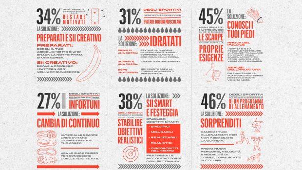 Infografica ricerca Asics